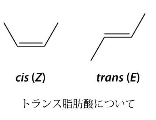 トランス脂肪酸を使用した食品について