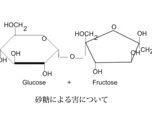 砂糖による害について