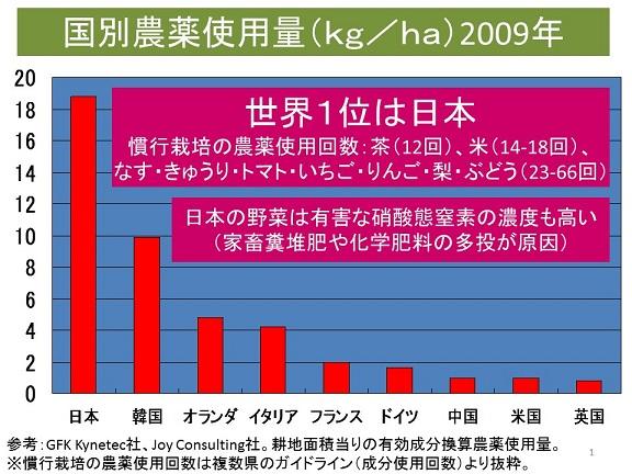 日本農薬_0